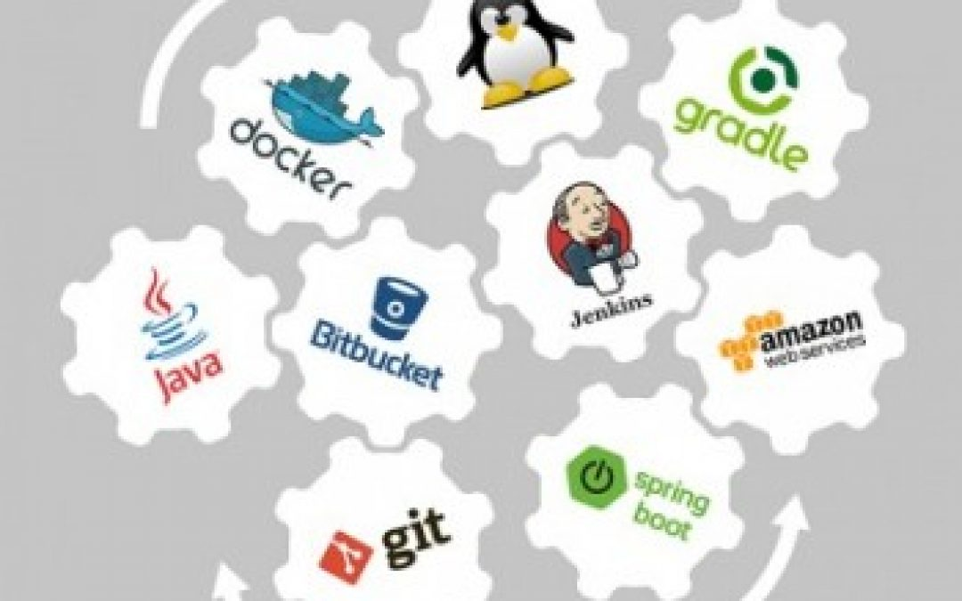 Java in the Cloud: Continuous Integration Setup Tutorial