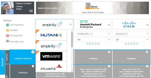 vSAN 6 6, HPE Simplivity 380, Cisco HyperFlex 2 1 updated in online