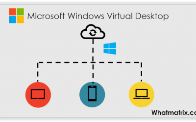 Why consider Windows Virtual Desktop as your next DaaS solution